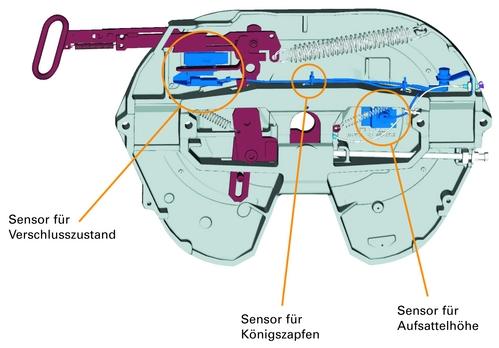 Bild von Sensor Kupplung 3 Sensoren de